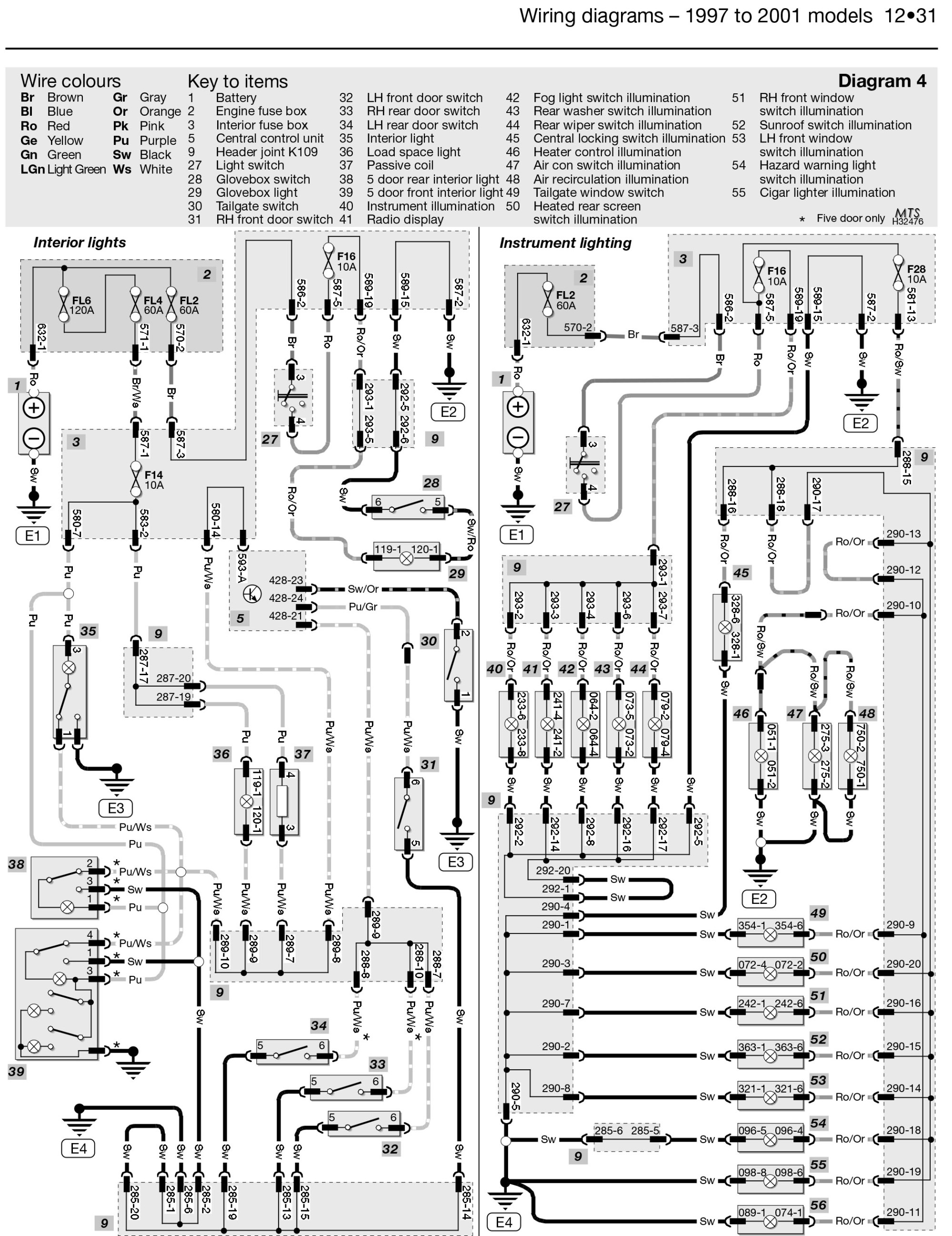 hight resolution of for a 2004 freelander engine diagram use wiring diagram freelander towbar wiring diagram freelander wiring diagram