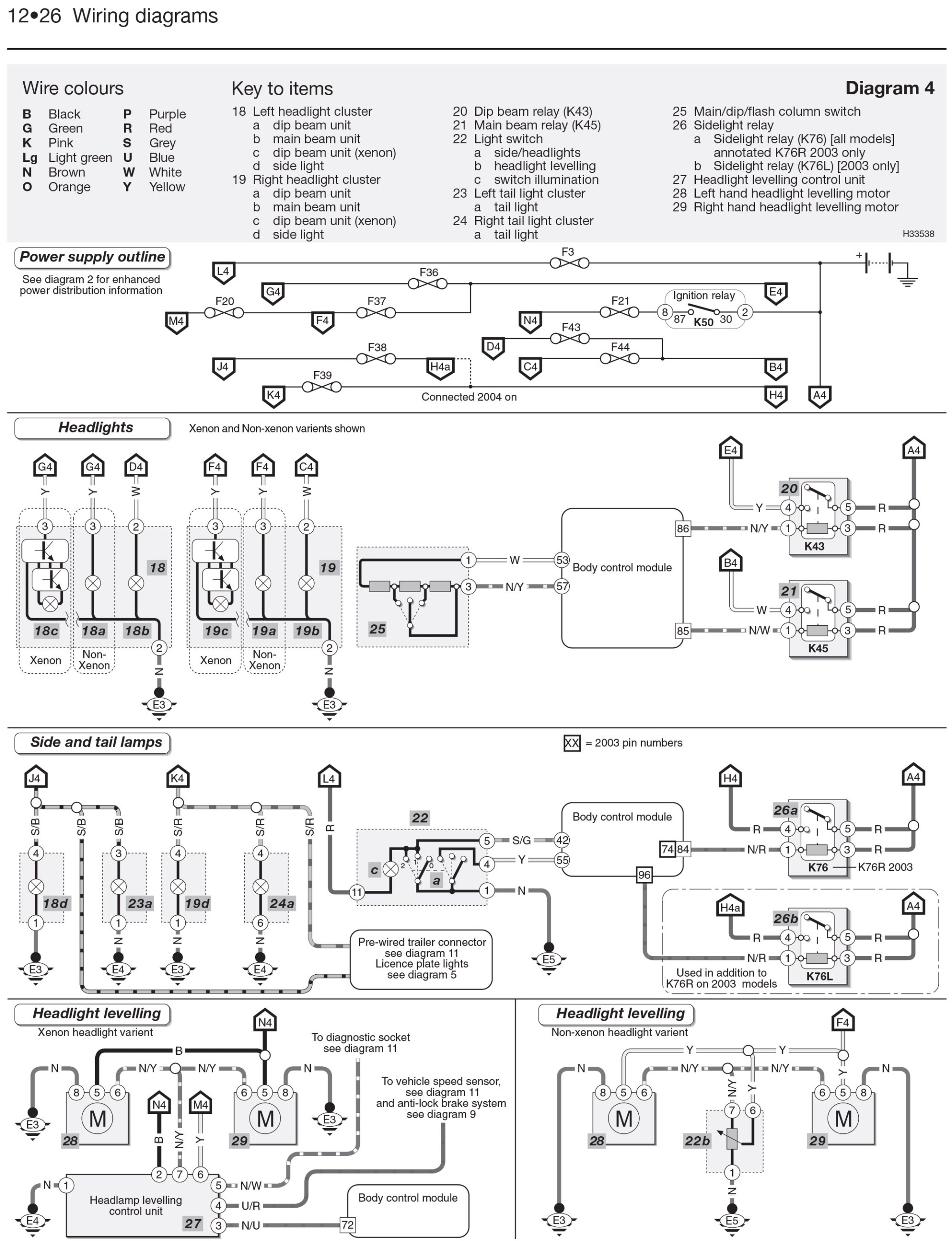 hight resolution of corsa d wiring diagram wiring diagram show corsa b headlight wiring diagram
