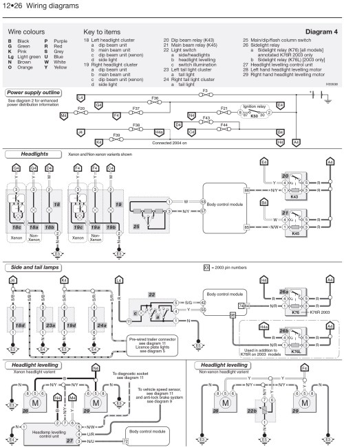 small resolution of corsa d wiring diagram wiring diagram show corsa b headlight wiring diagram