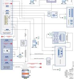 holden vs radio wiring vs commodore wiring diagram dolgular com design [ 2271 x 3291 Pixel ]