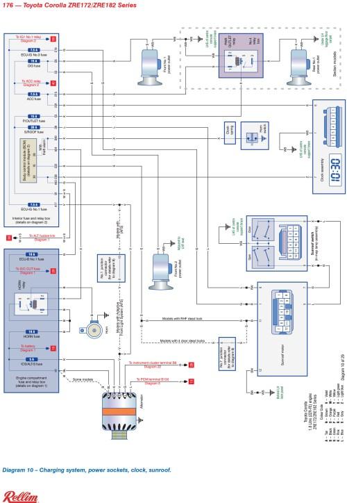 small resolution of holden vs radio wiring vs commodore wiring diagram dolgular com design