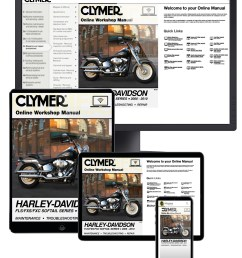 online manual [ 1500 x 1937 Pixel ]