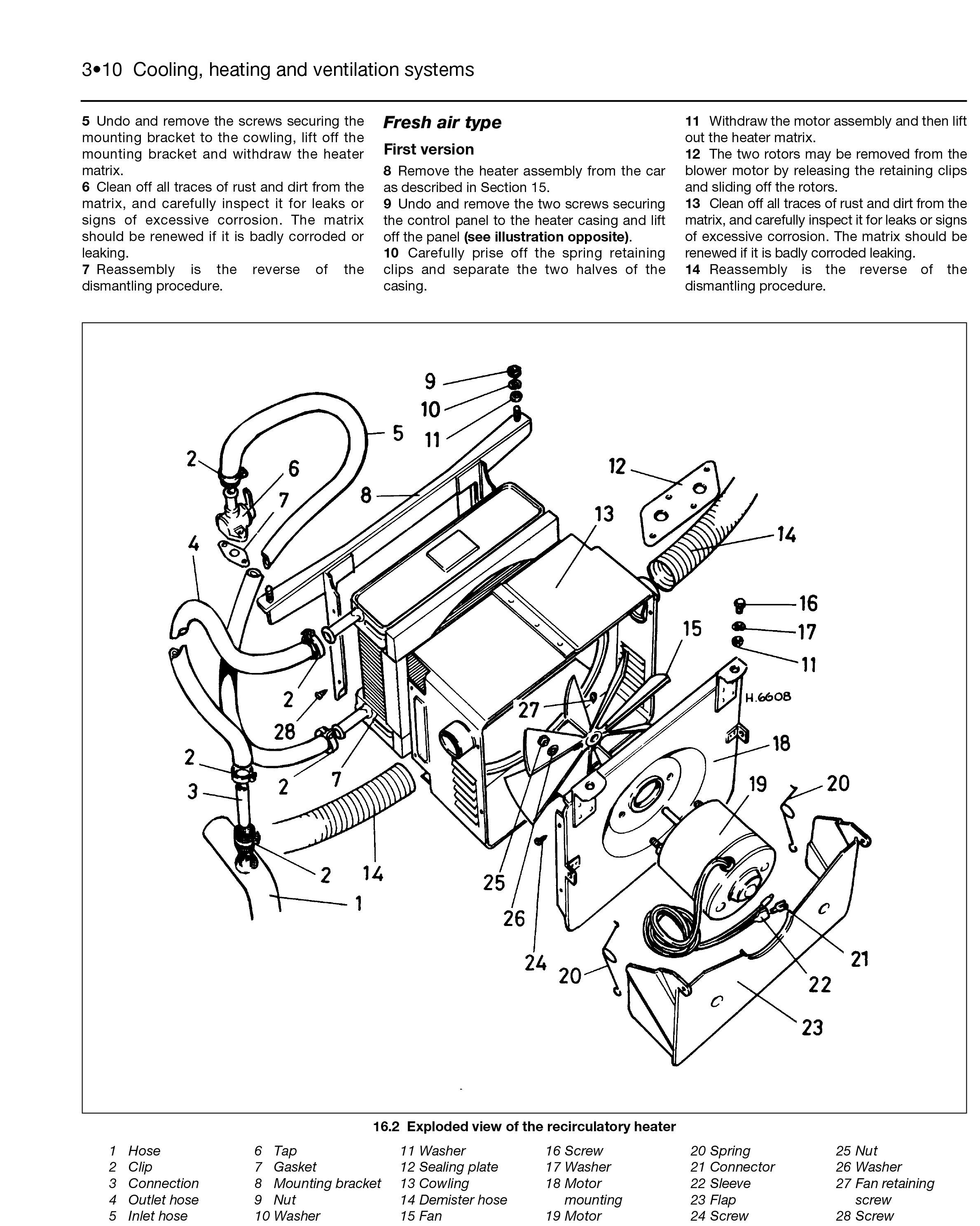 Rover Mini Cooper Auto Electrical Wiring Diagrams 1983