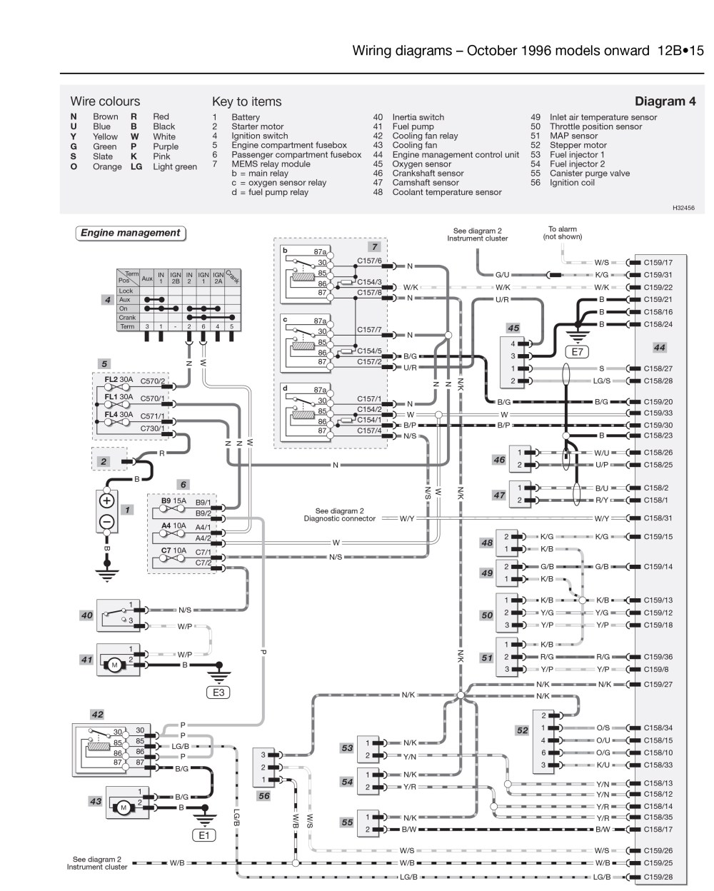 medium resolution of mini gen ac wiring diagram guide about wiring diagram mini cooper a c wiring diagram guide about