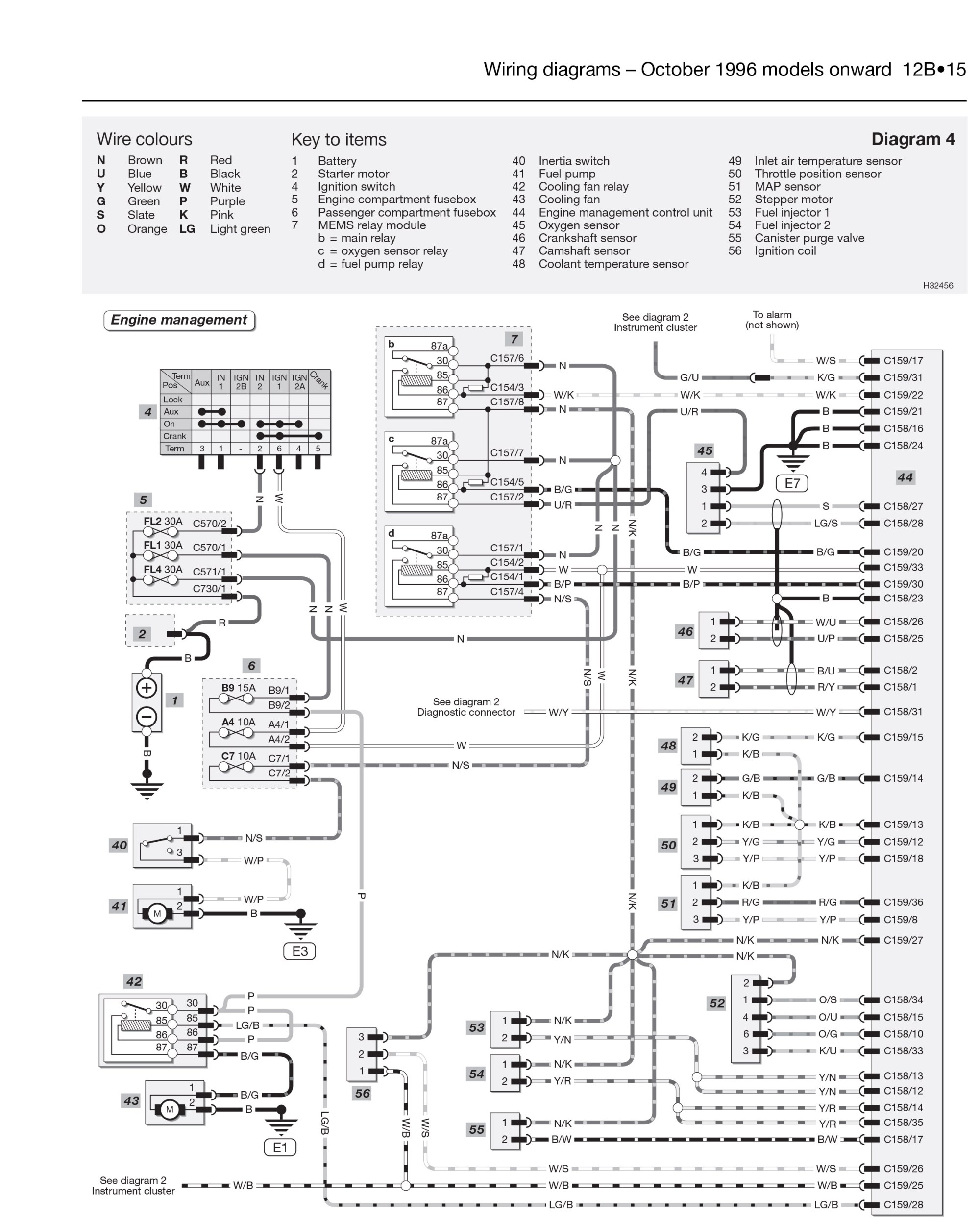 hight resolution of mini haynes publishing 1992 mini cooper wiring diagram
