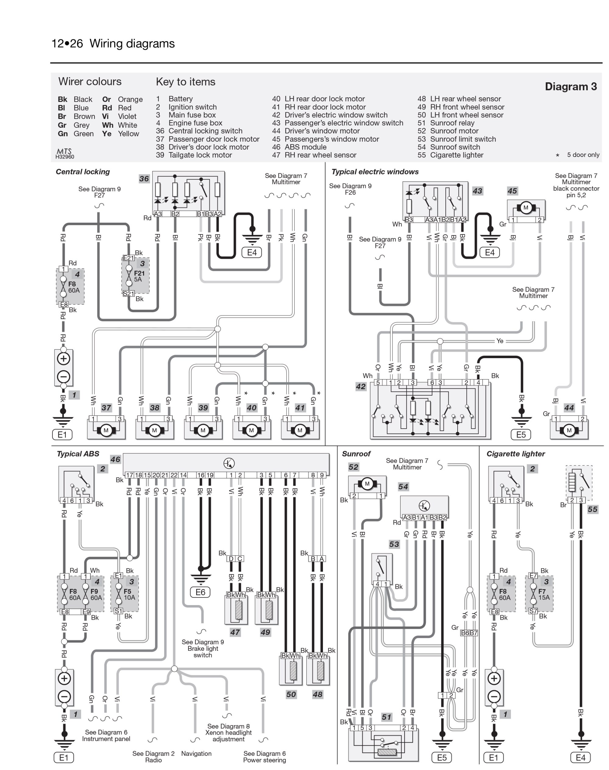 hight resolution of wiring diagram renault clio 1995 wiring diagram mega renault clio fuse box problem wiring diagram val