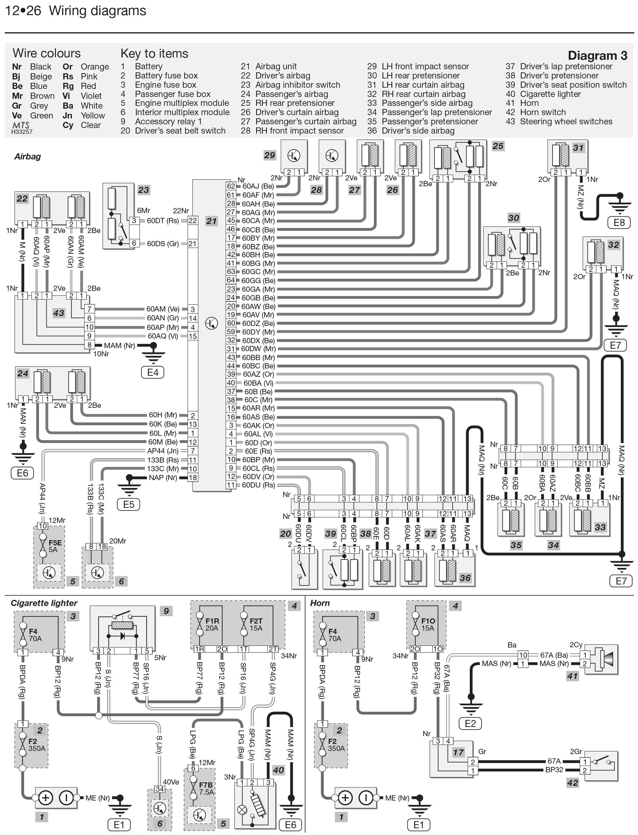 renault laguna instruction wiring diagram