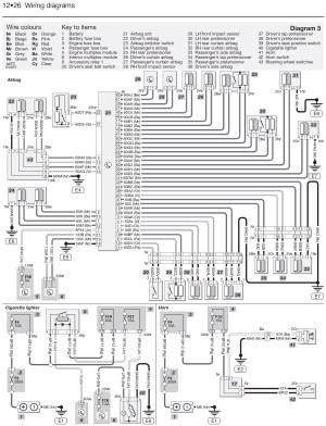 Renault Scenic Petrol & Diesel (Sept 03  06) Haynes Repair Manual | Haynes Publishing