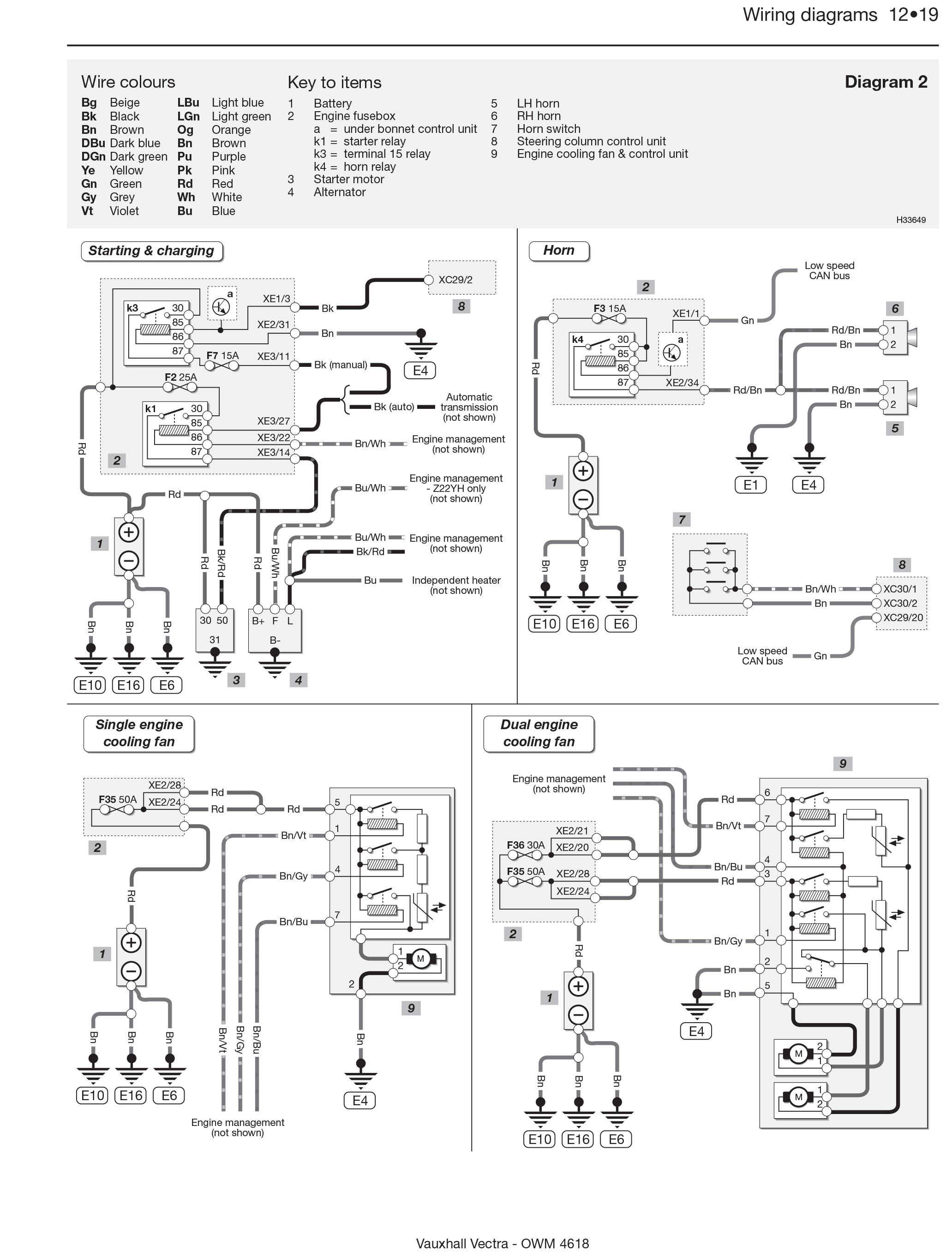 Vauxhall opel vectra petrol diesel june 02 sept 05 haynes chevy 400 transmission diagram vauxhall transmission diagrams