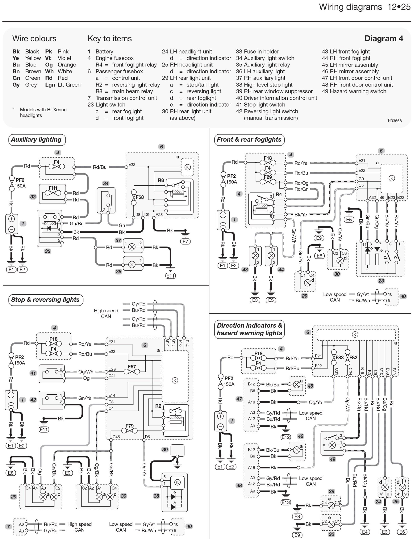 hight resolution of volvo s40 v50 petrol diesel mar 04 jun 07 haynes repair