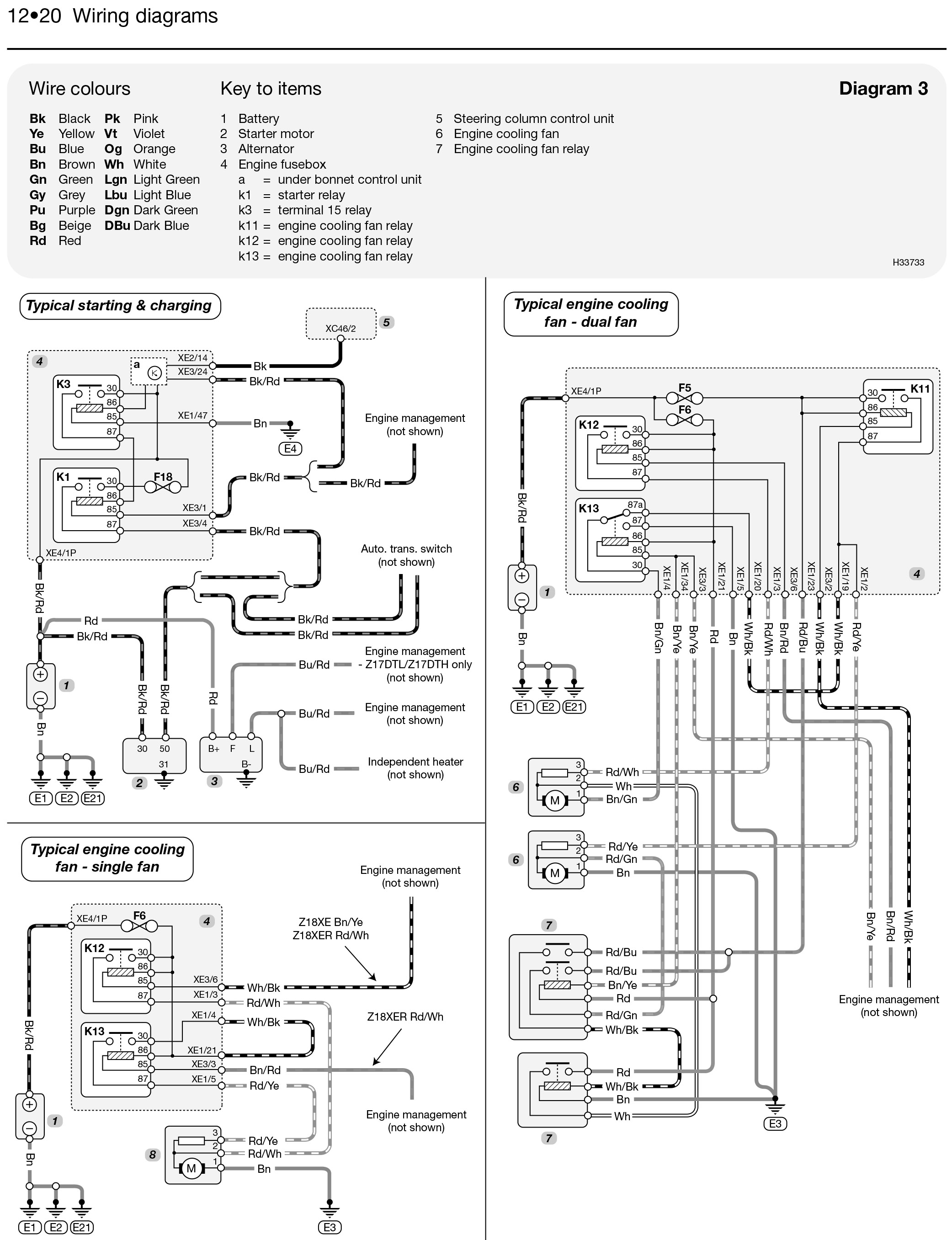Opel Astra G Wiring Schematic Service Manual Download App