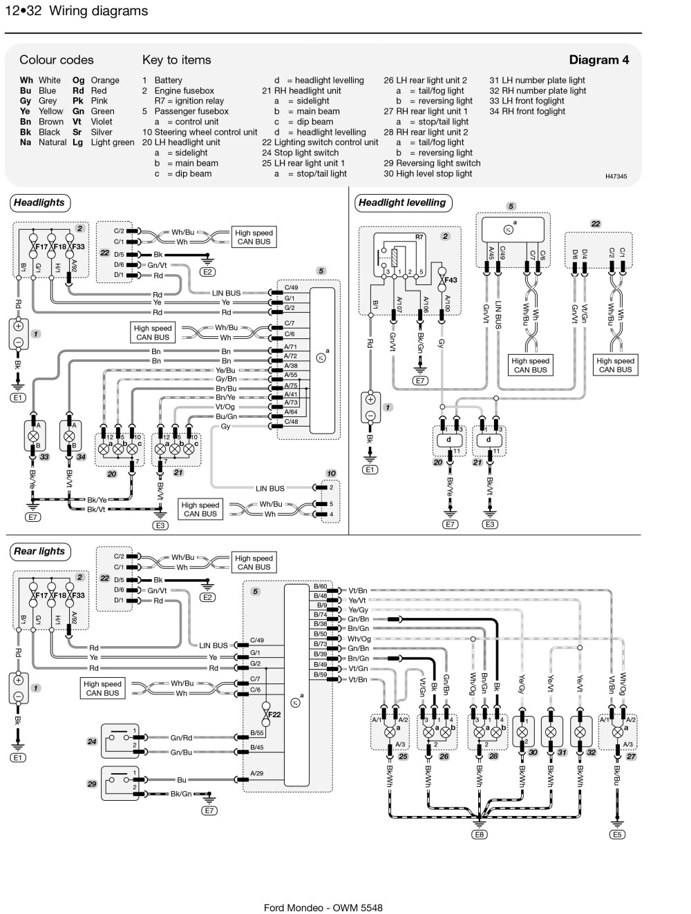 medium resolution of wiring diagram ford mondeo mk4