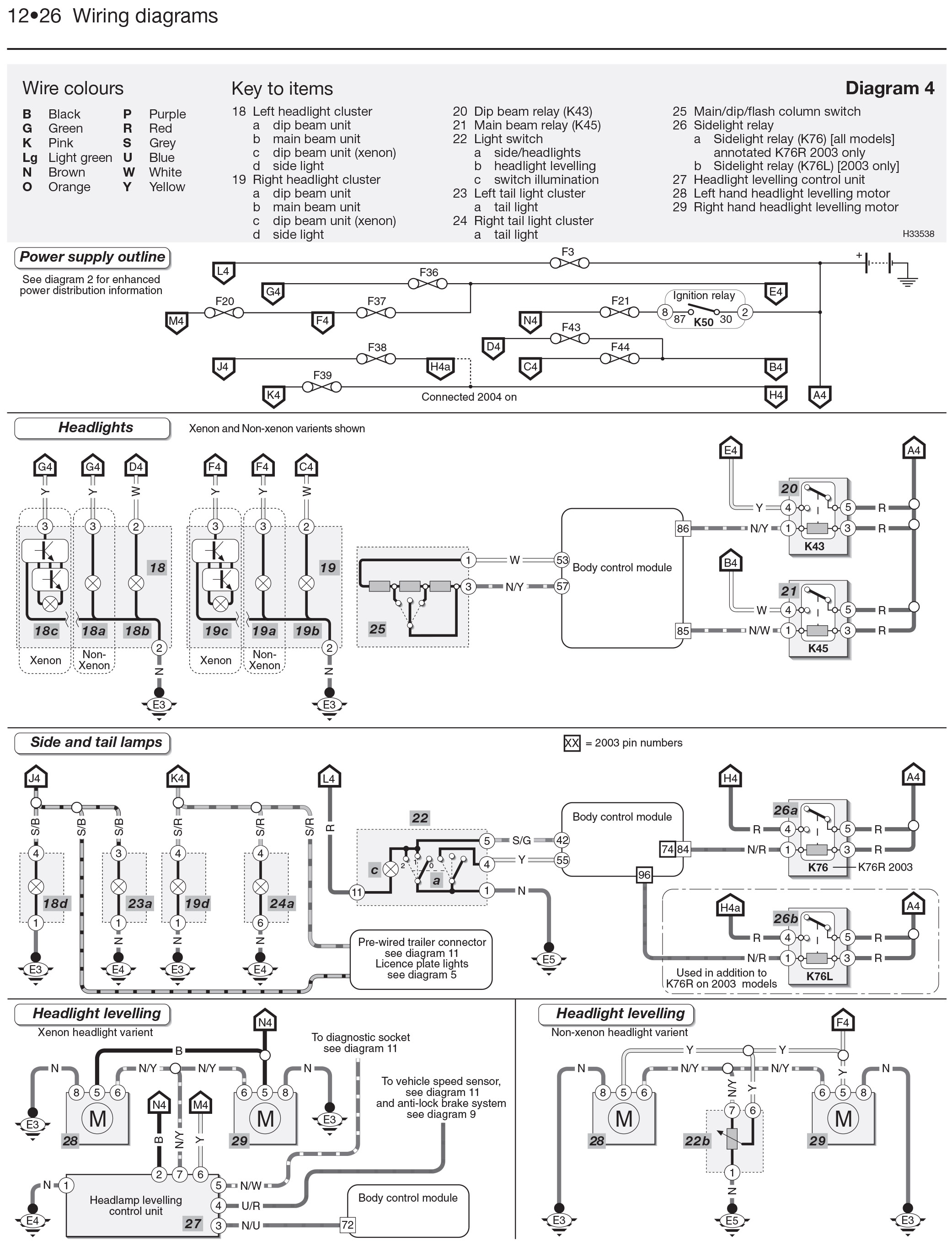 Wiring diagram for zafira towbar love wiring diagram ideas wiring diagram for zafira towbar asfbconference2016 Choice Image