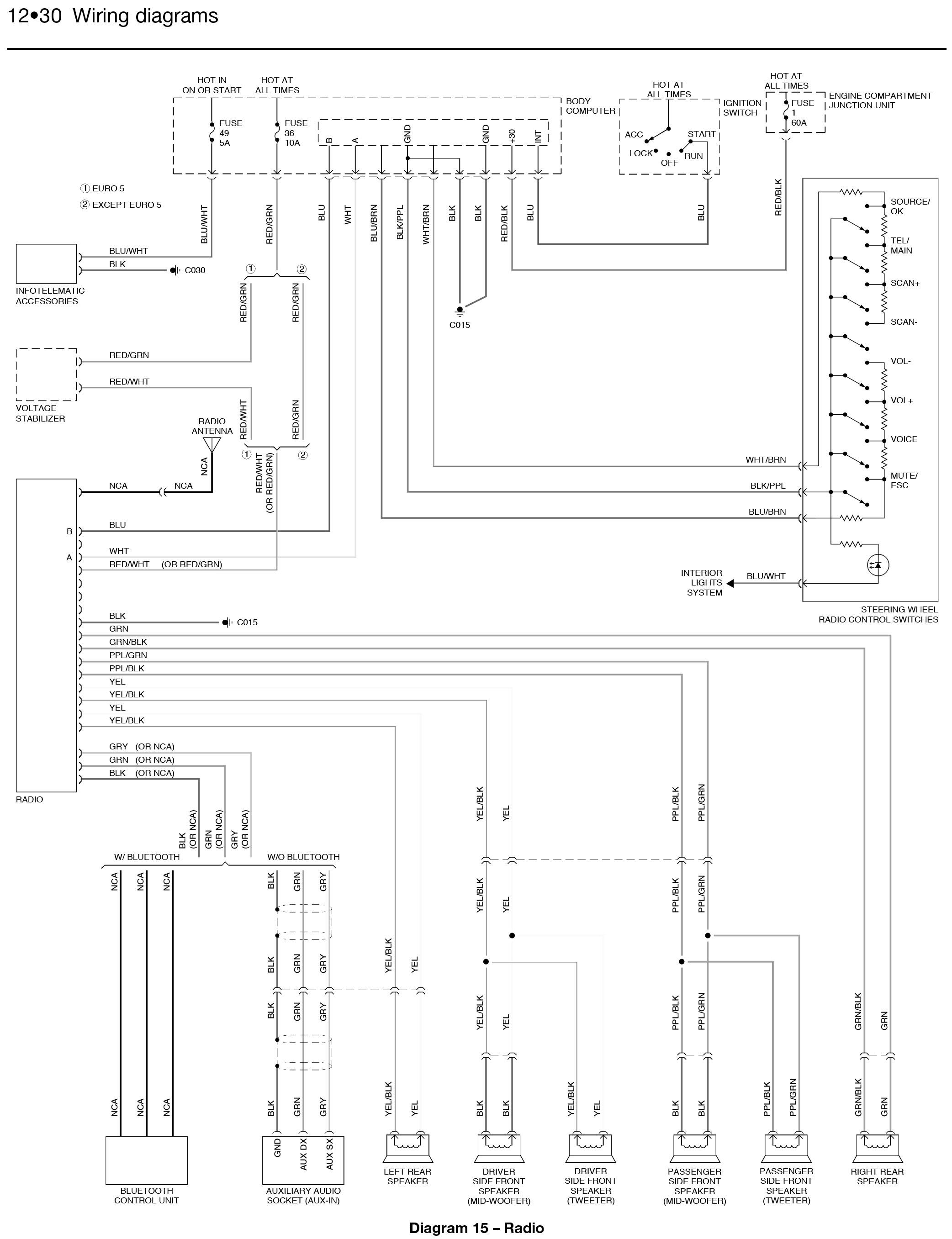 ford ka wiring diagram 1997 honda civic stereo great installation of heater control library rh 31 bloxhuette de fiesta 2010 electric windows