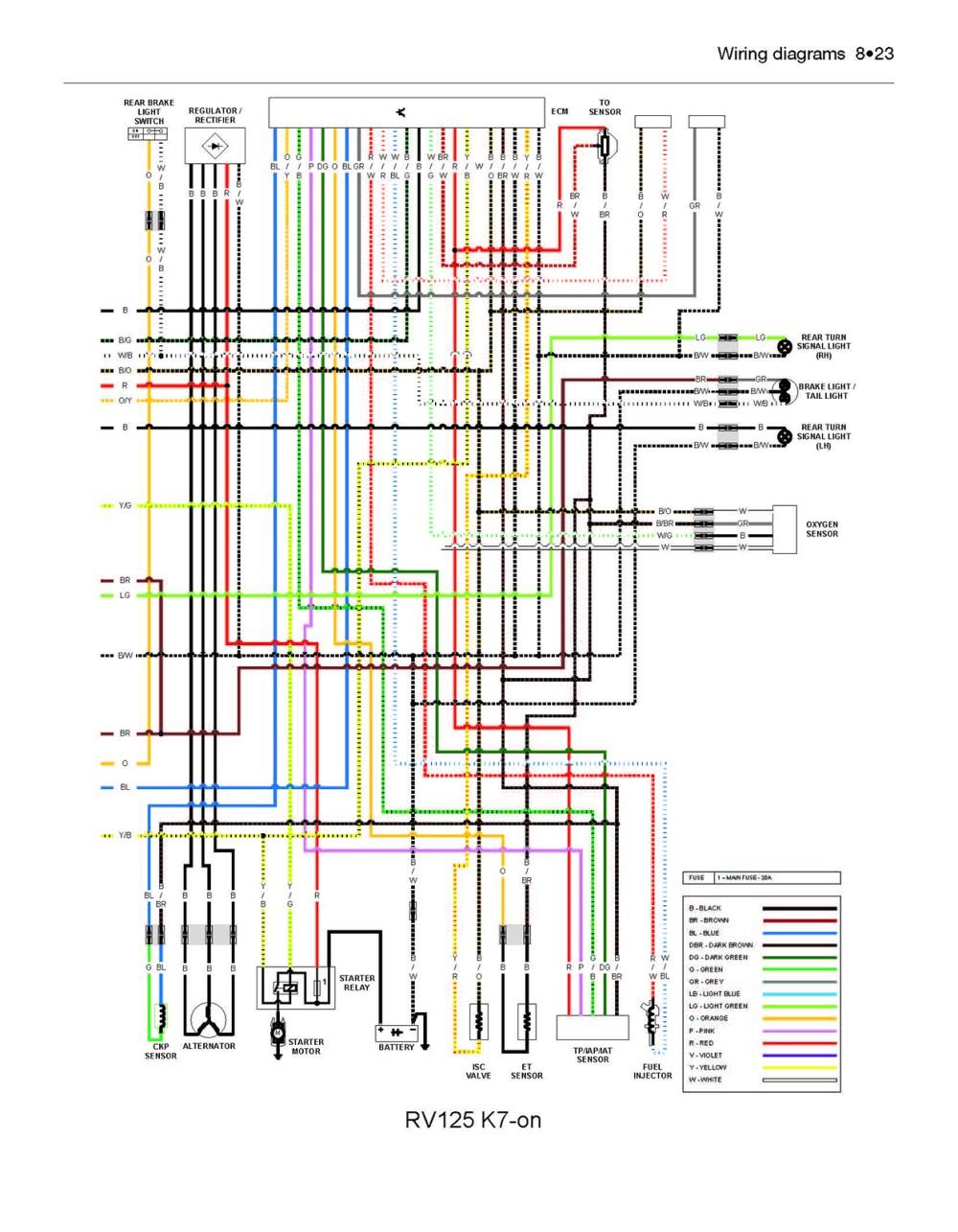 medium resolution of suzuki rv 125 wiring diagram wiring diagram with description 1974 suzuki gt380 wiring diagram suzuki gt250