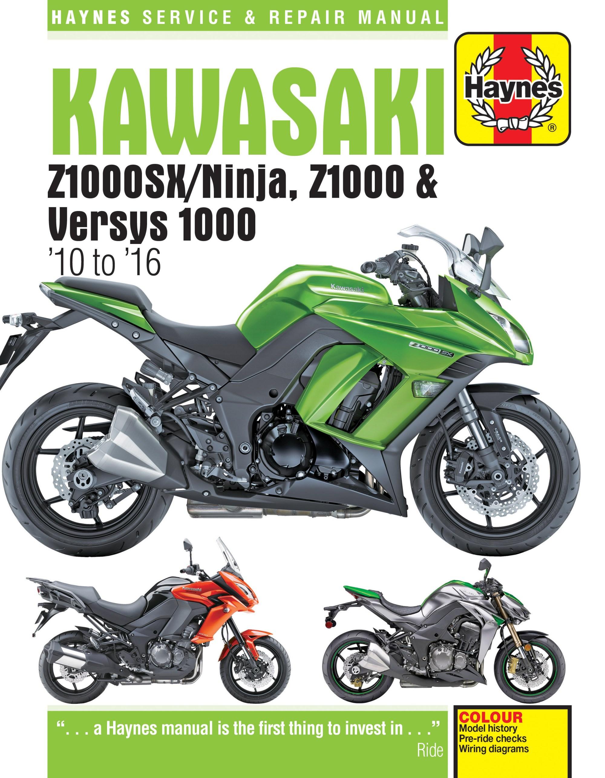 hight resolution of printed manual enlarge kawasaki z1000