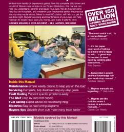 2013 nissan juke wiring thumbnail 1 source juke haynes publishing [ 2488 x 3229 Pixel ]
