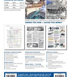 s1000rr haynes publishing bmw hp4 wiring diagram [ 2594 x 3336 Pixel ]