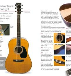 acoustic guitar manual [ 4960 x 3188 Pixel ]