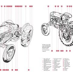 ferguson te 20 tractor manual [ 4960 x 3188 Pixel ]