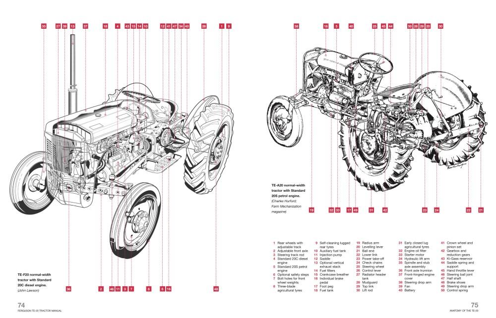 medium resolution of ferguson te 20 tractor manual