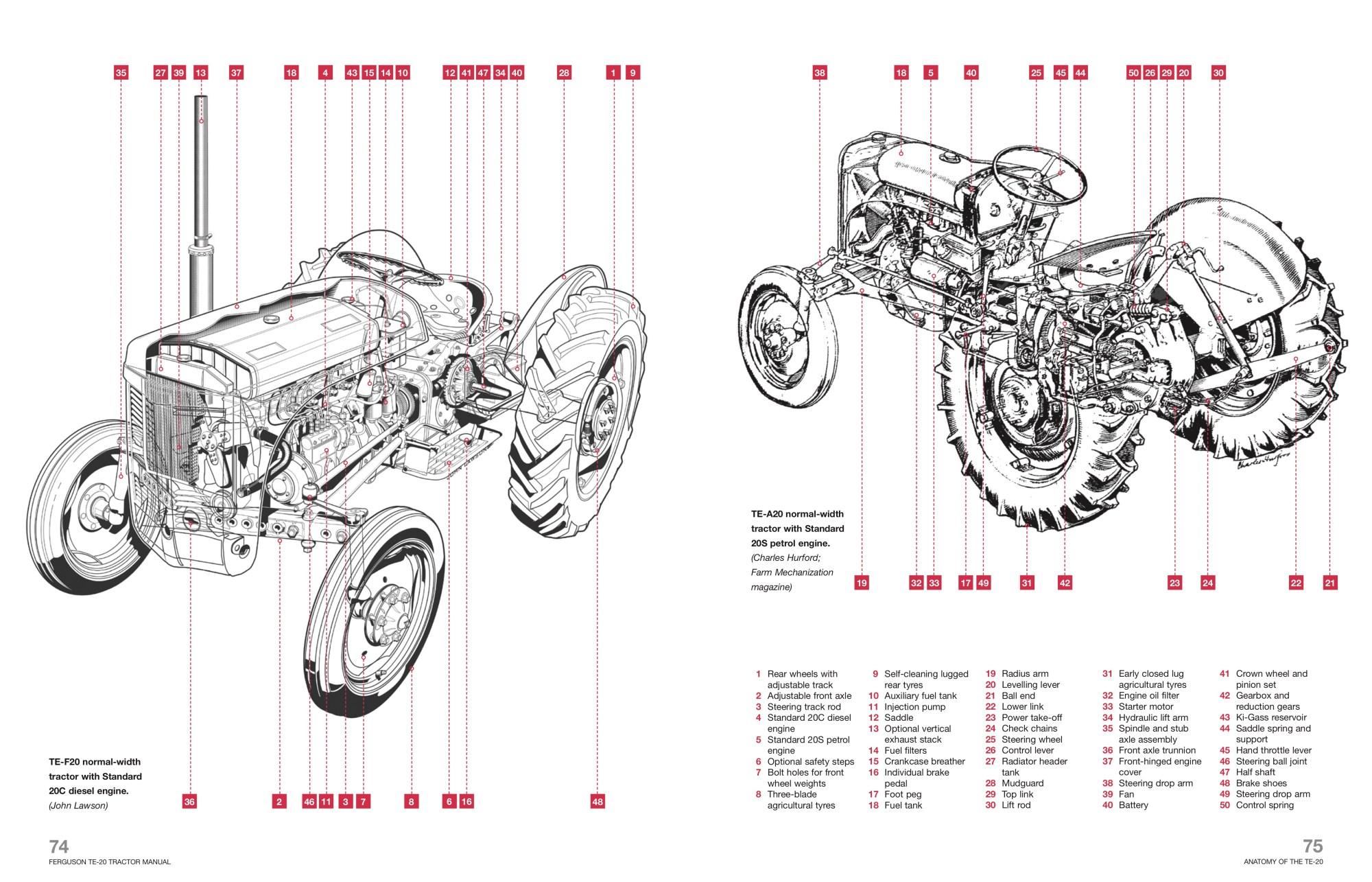hight resolution of ferguson te 20 tractor manual