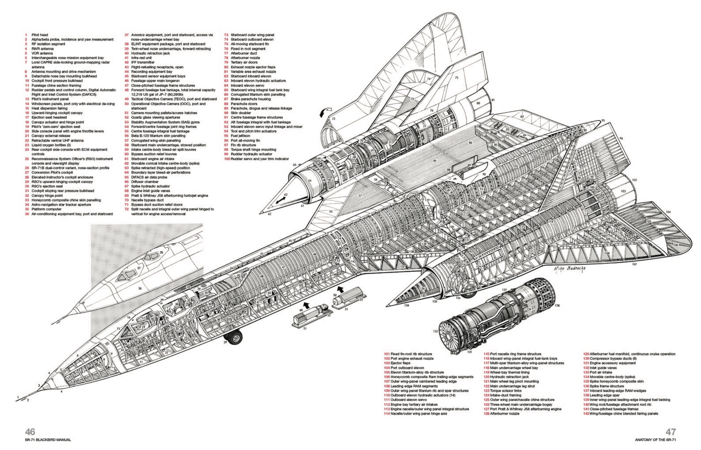 Lockheed Sr 71 Blackbird Manual