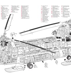 raf chinook manual [ 4960 x 3188 Pixel ]