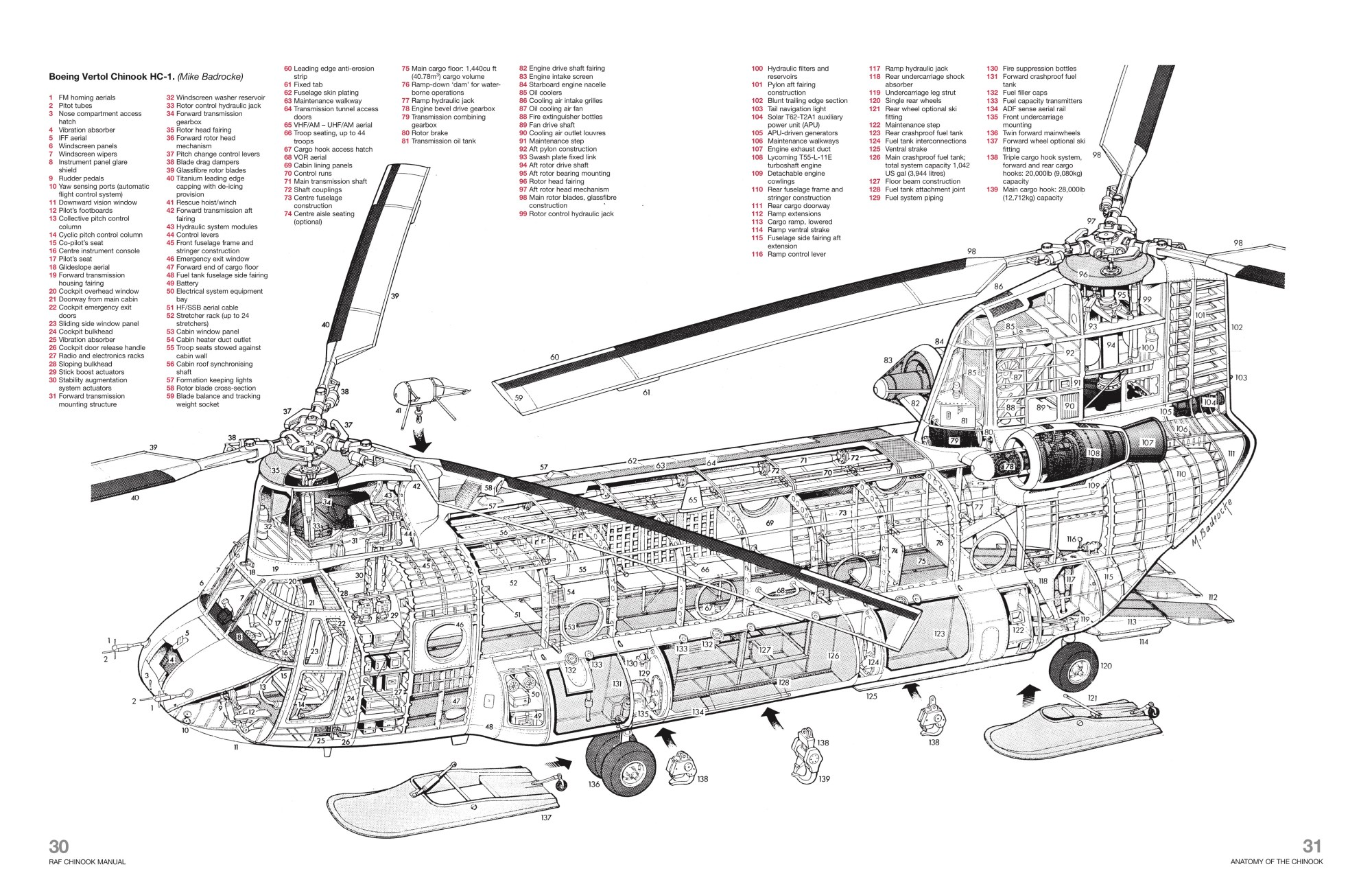 hight resolution of raf chinook manual