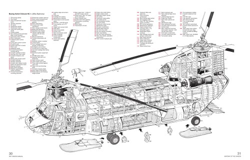 small resolution of raf chinook manual