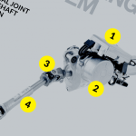 How Does A Car S Steering System Work Haynes Publishing