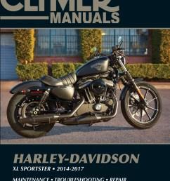 printed manual enlarge harley davidson  [ 1216 x 1599 Pixel ]