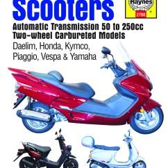 1985 Honda Spree Wiring Diagram 2016 Taotao 50cc Cy50 Riva Jog Haynes Manuals Enlarge