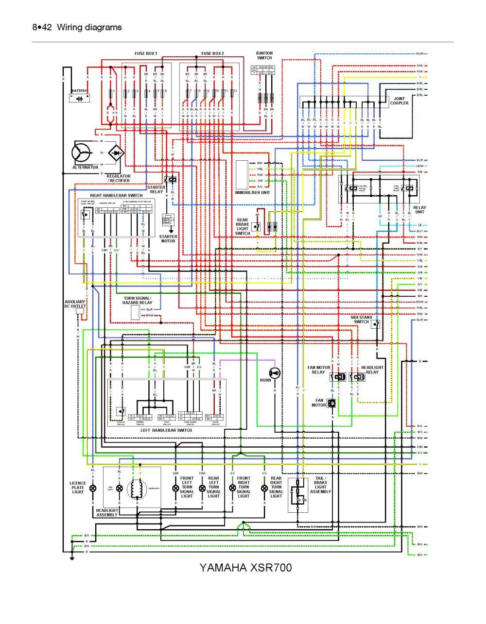 medium resolution of yamaha mt 07 wiring diagram