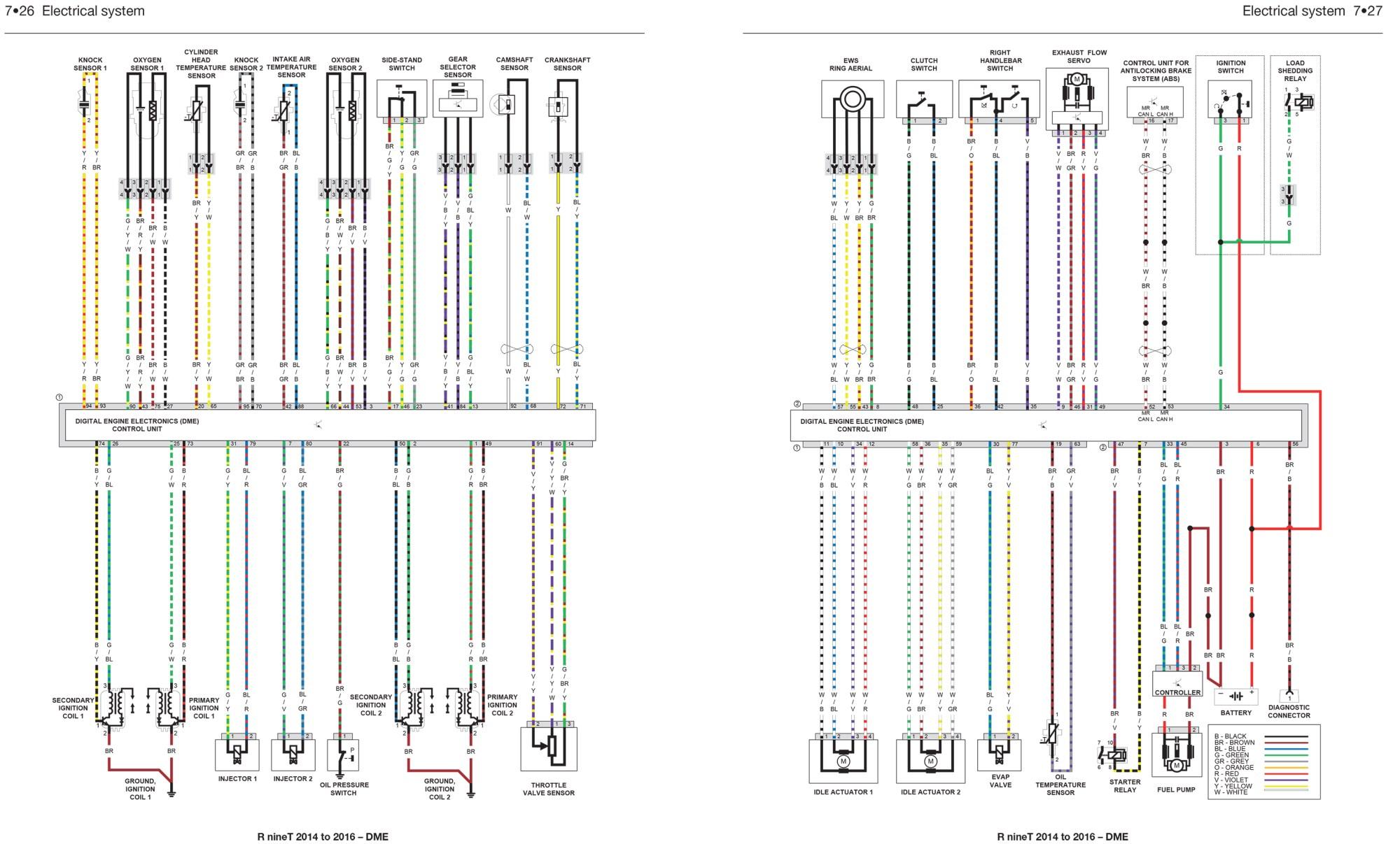 hight resolution of bmw r nine t wiring diagram wiring diagram imgbmw r nine t wiring diagram wiring diagram