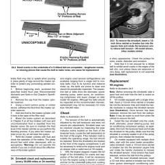 1997 Dodge Intrepid Engine Diagram 2002 Nissan Sentra Se R Radio Wiring Toyota Camry (97-01) Covering Solara (99-01), Avalon (97-01), & Lexus Es 300 Haynes ...