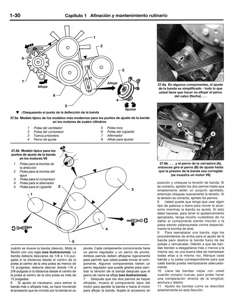 Nissan/Datsun Camionetas Haynes Manual de Reparación