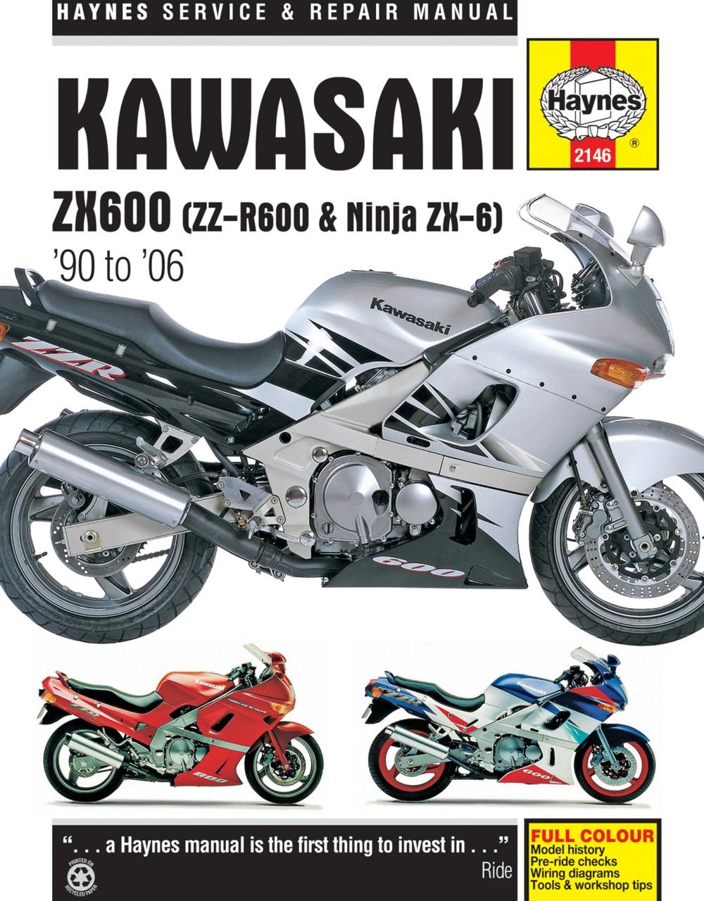 medium resolution of printed manual enlarge kawasaki zx600