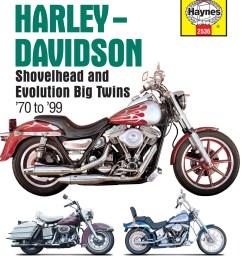 enlarge harley davidson shovelhead and evolution  [ 2500 x 3189 Pixel ]