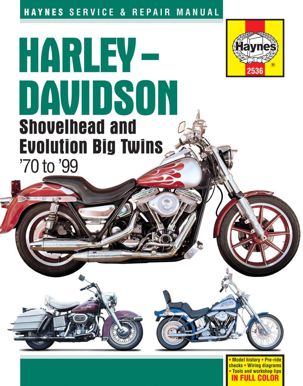 medium resolution of enlarge harley davidson shovelhead and evolution
