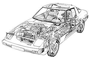 Parts & Accessories 1985 Mazda RX-7 Service Workshop