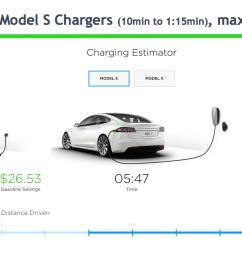 fisker s technology would increase distance by over 66 percent and drastically reduce charging time along with no explosions something that tesla has a  [ 1395 x 654 Pixel ]