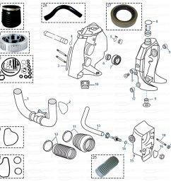 transom parts for volvo penta sx 1994 2006  [ 1200 x 1200 Pixel ]