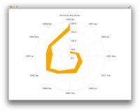 √ Realtime Chart with Zooming and Scrolling (QT)