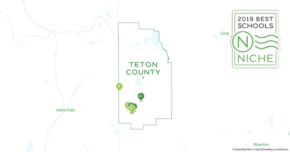 medium resolution of diagram of teton