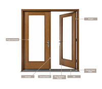 "Door Parts & """"sc"":1""st"":""All About Doors And Windows"