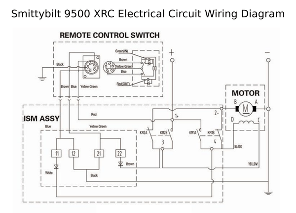 warn m8000 winch wiring diagram er symbols and meaning smittybilt xrc 9500 buyer s guide roundforge use this for troubleshooting the electricals