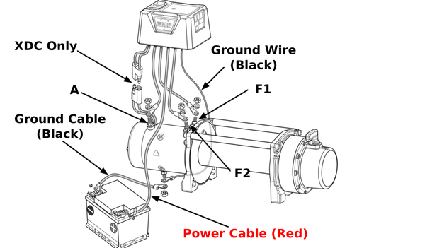 warn winch bolt pattern 1969 johnson 115 wiring diagram the m8000 and m8 buyer s guide roundforge it just connecting wires to terminals then leads your battery check out
