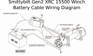 [Complete Specs] Smittybilt Gen2 XRC 15500 Winch 97415