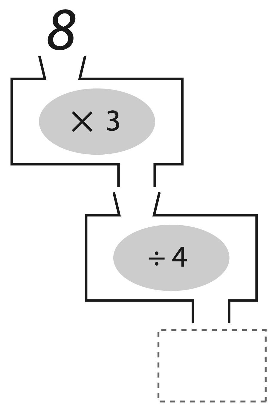 medium resolution of Video: 2-step Input/ Output Machine   Zak.io
